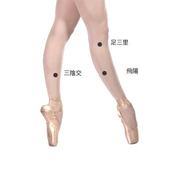 バレエのためのセルフケア バレエ治療院あんじゅ
